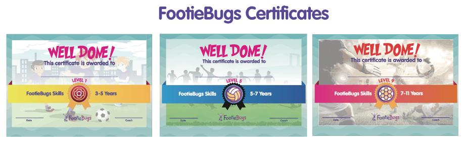 Footiebugs - Skills Matrix - Fun Football For Kids!